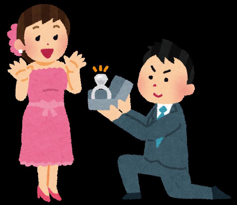 プロポーズ